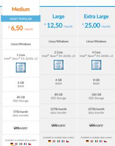 ArubaCloud Pricing