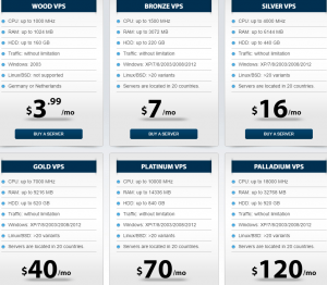 win-vps pricing